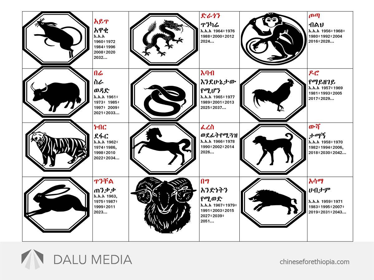 Chinese zodiac final